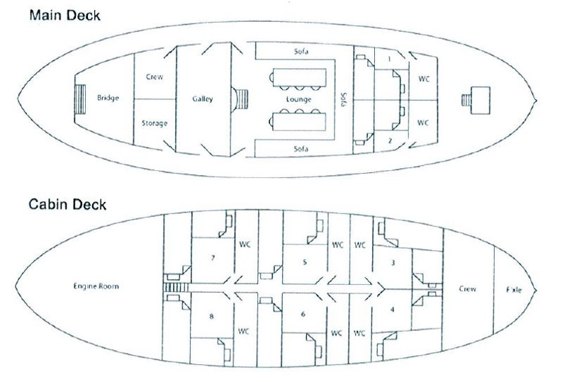 Greek sailing holiday - deck plan